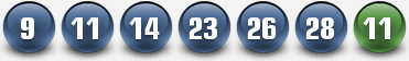 PLAYOZPOWERBALL WINNING NUMBERS FOR 28 AUG 2014 (THURSDAY)