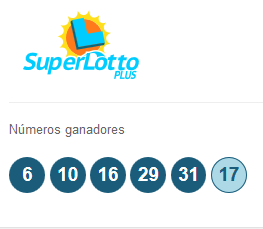 Resultados  Loteria SuperLotto Plus